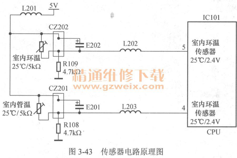 """第2节传感器电路故障 传感器电路引发的故障现象通常为空调器不运行或室外机不运行,在维修中也占到一定比例,本节对此类故障的维修方法进行介绍。由于空调器各个品牌的传感器电路原理图基本相同,因此本节只以图3-43为例说明。  一、传感器供电电感开路,室外机不工作 故障说明:海信KFR-25GW空调器,遥控开机后室内风机运行,但压缩机和室外风机均不运行。图3-43所示为传感器电路原理图。 1.查看遥控器设置和测量接线端子上电压 查看遥控器模式为""""制冷"""",此时房间温度远高于设定温度(16),"""