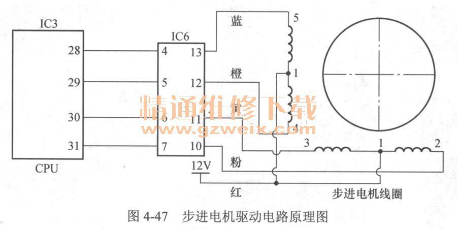 图4-47所示为步进电机驱动电路原理图