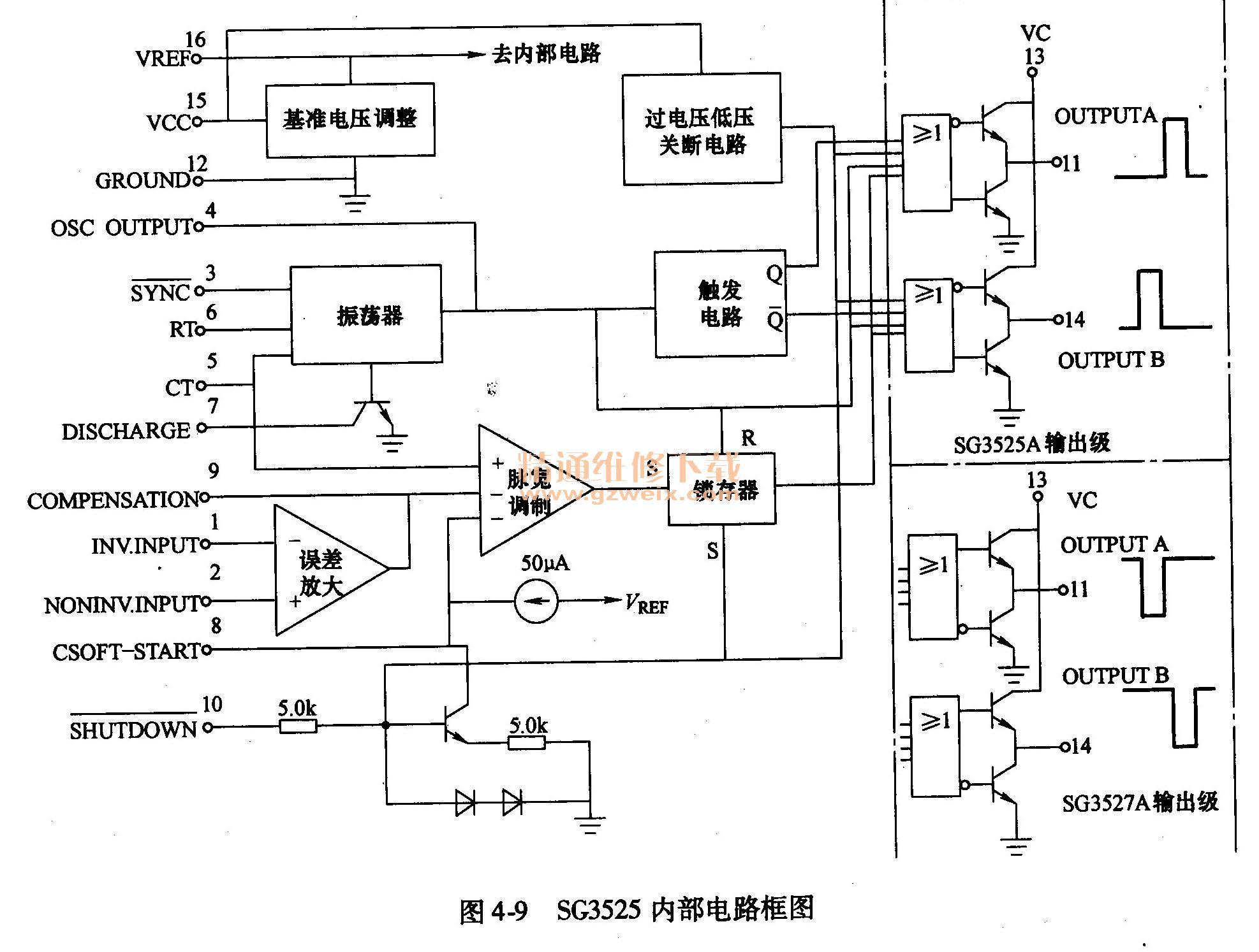 SG3525内部电路框图