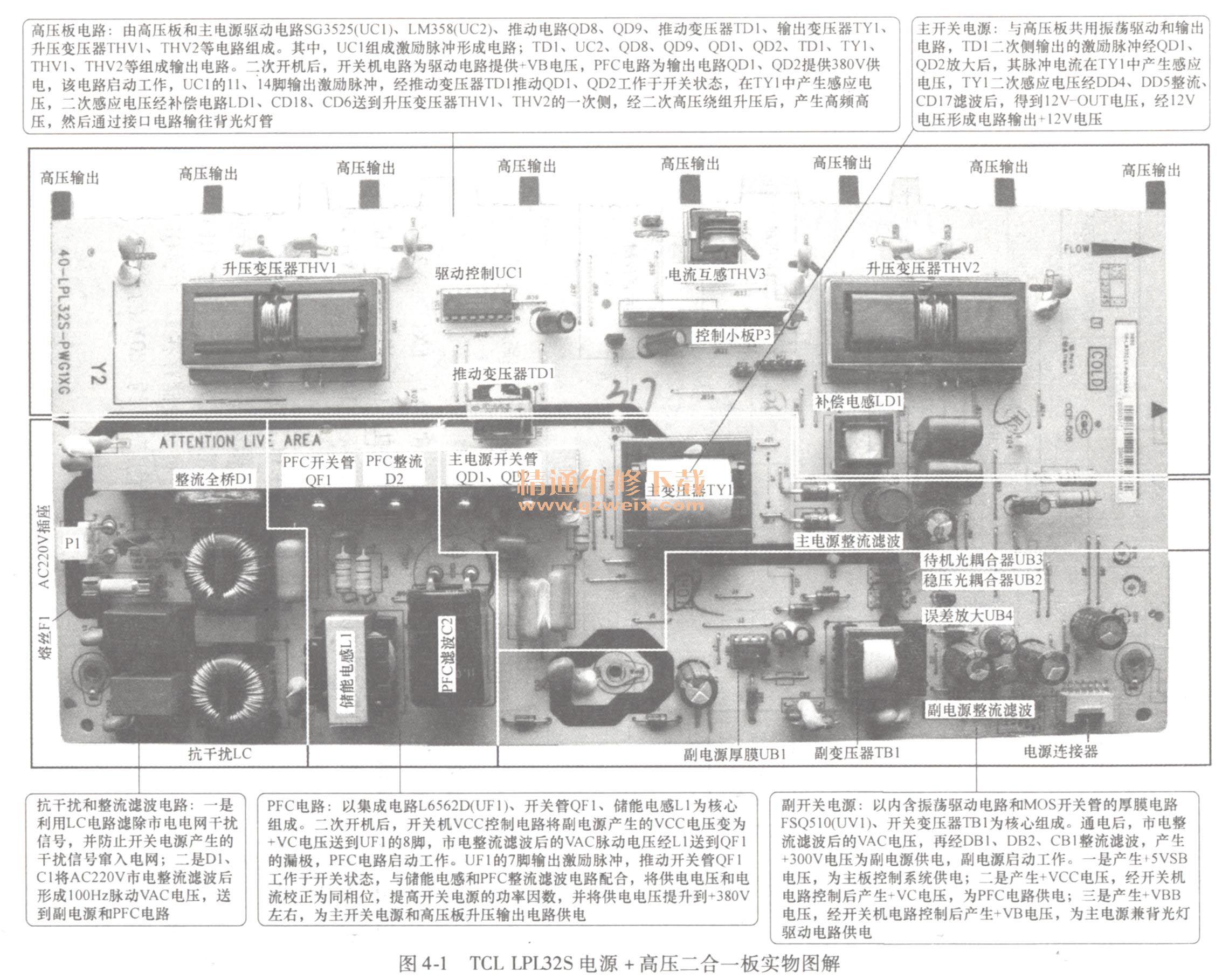 TCL LPL32S电源+高压二合一板实物图解