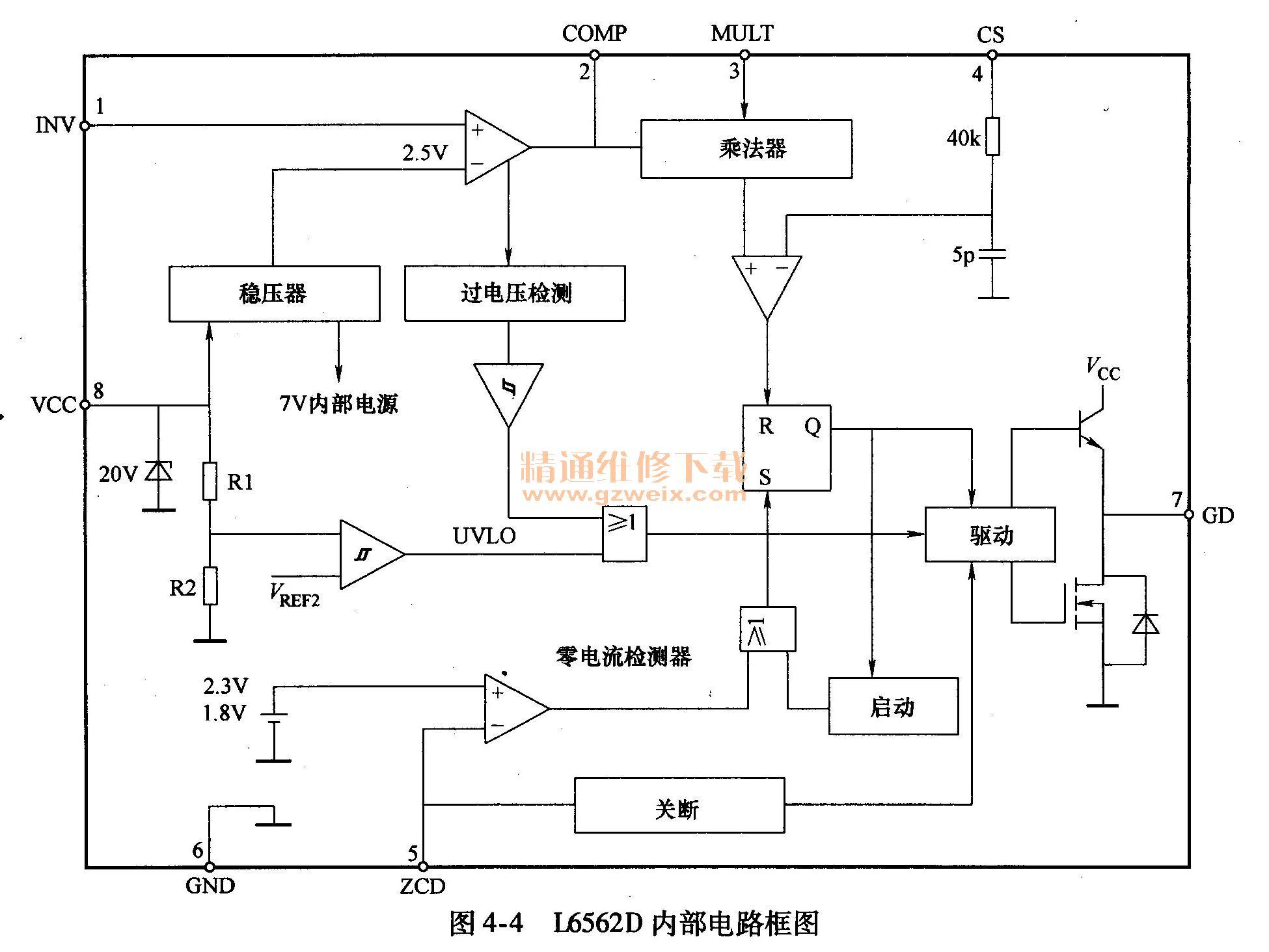 L6562D内部电路框图