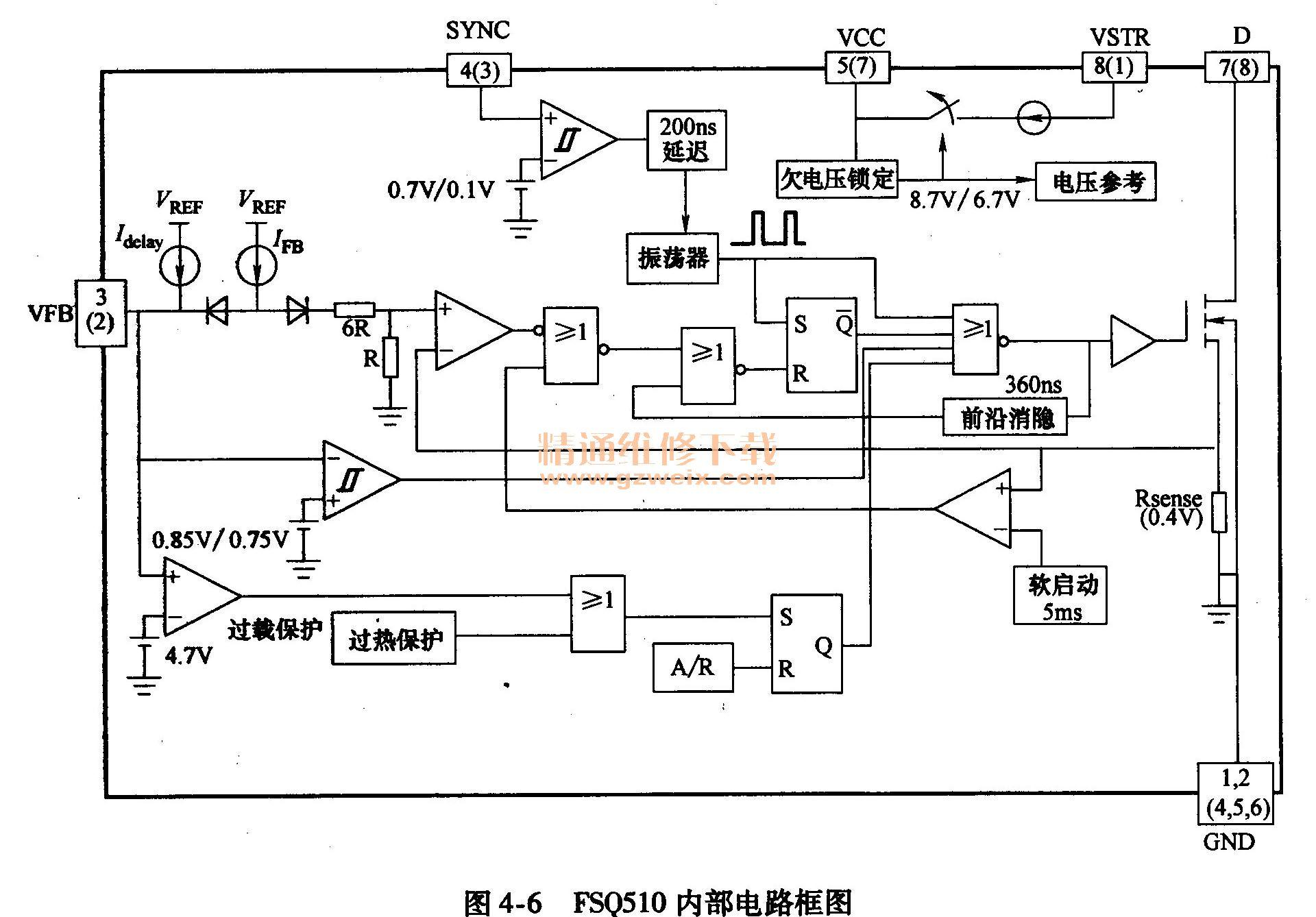 FSQ510内部电路框图