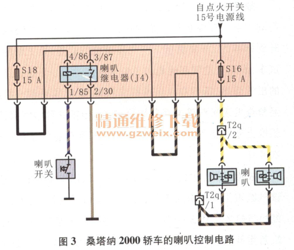 桑塔纳2000轿车的喇叭控制电路,15号电源经过熔丝s18到喇叭继电器线圈