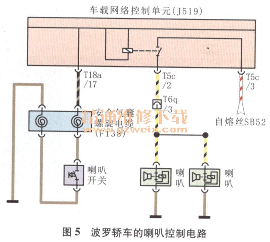 汽车维修 上海大众维修实例      图5为波罗轿车的喇叭控制电路,此车