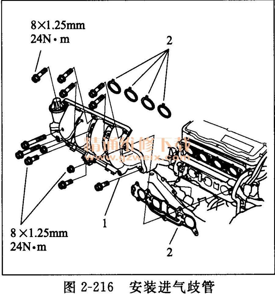 本田 汽车手绘稿