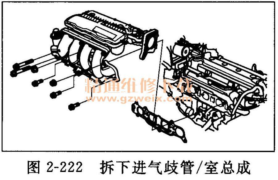 (3)拆装进气歧管/室总成 拆卸 拆下前罩下板。 拆下空气滤清器壳体总成。 将发动机线束插接器和线束夹从进气歧管室上拆下。 ·节气门作动器插接器 ·进气歧管绝对压力(MAP)传感器插接器 ·废气再循环(EGR)阀插接器 拆下制动助力器真空软管1和线束夹2(见图2-218)。  将水旁通软管从卡夹3上拆下。 拆下节气门体而不断开水旁通软管(见图2-219)。  拆下线束托架安装螺栓,然后将线束托架1从托架上拆下(见图2-220)。  拆下曲轴箱强制通风