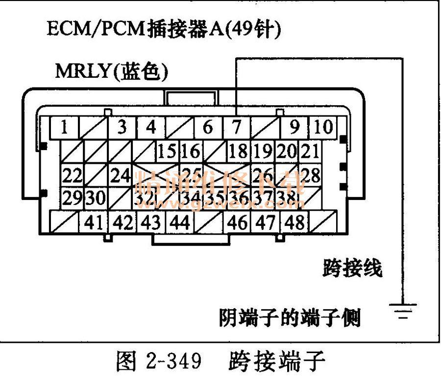 12用跨接线将ecm/pcm插接器a端子7连接