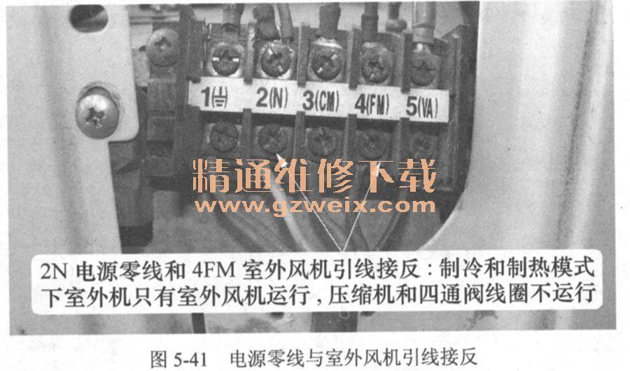 压缩机不运行;制热模式开机空调器不制热,压缩机与四通阀线圈均因无供图片