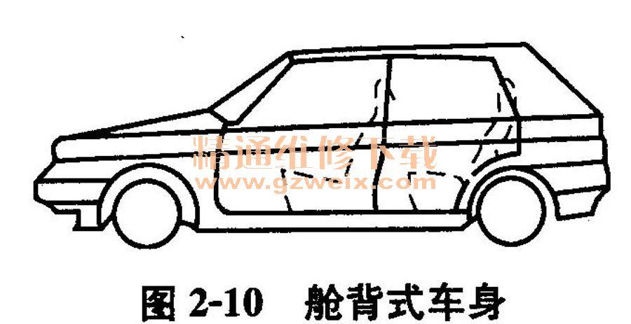 (3)舱背式车身 这种形式的车身顶盖较折背式长,后背角度比直背式图片