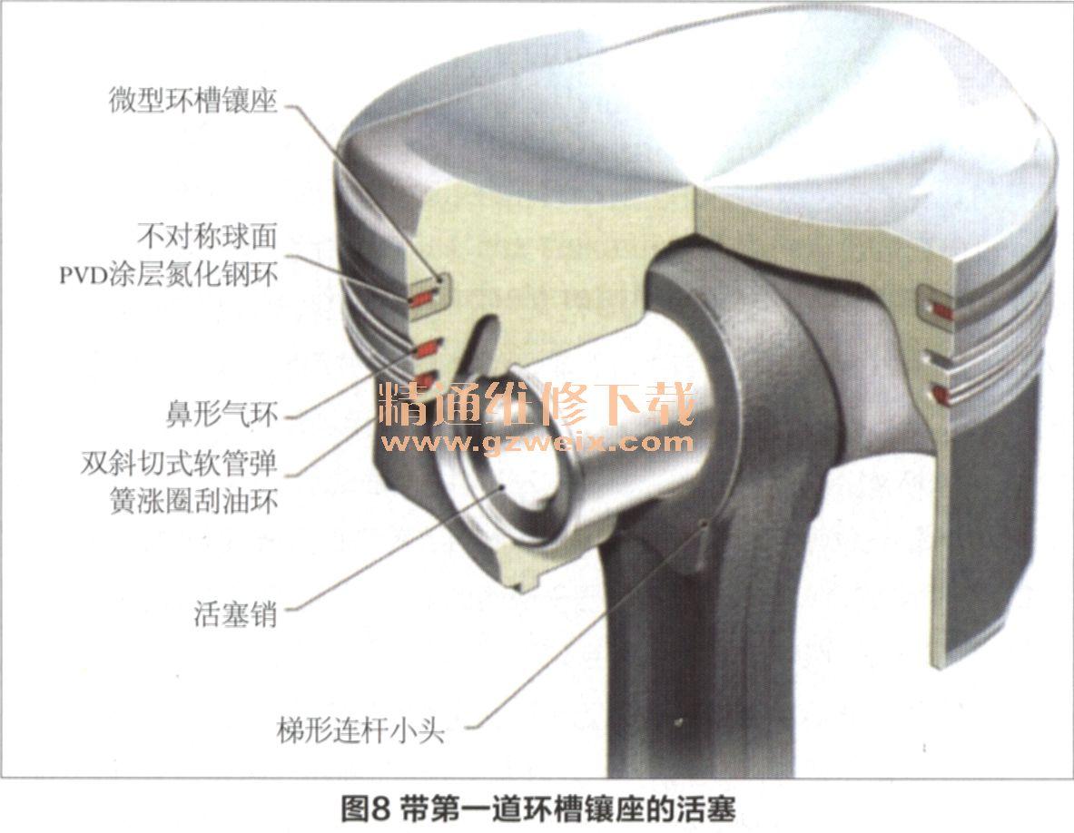 详解大众奥迪EA888系列1.8L增压燃油分层直喷式汽油机 一高清图片