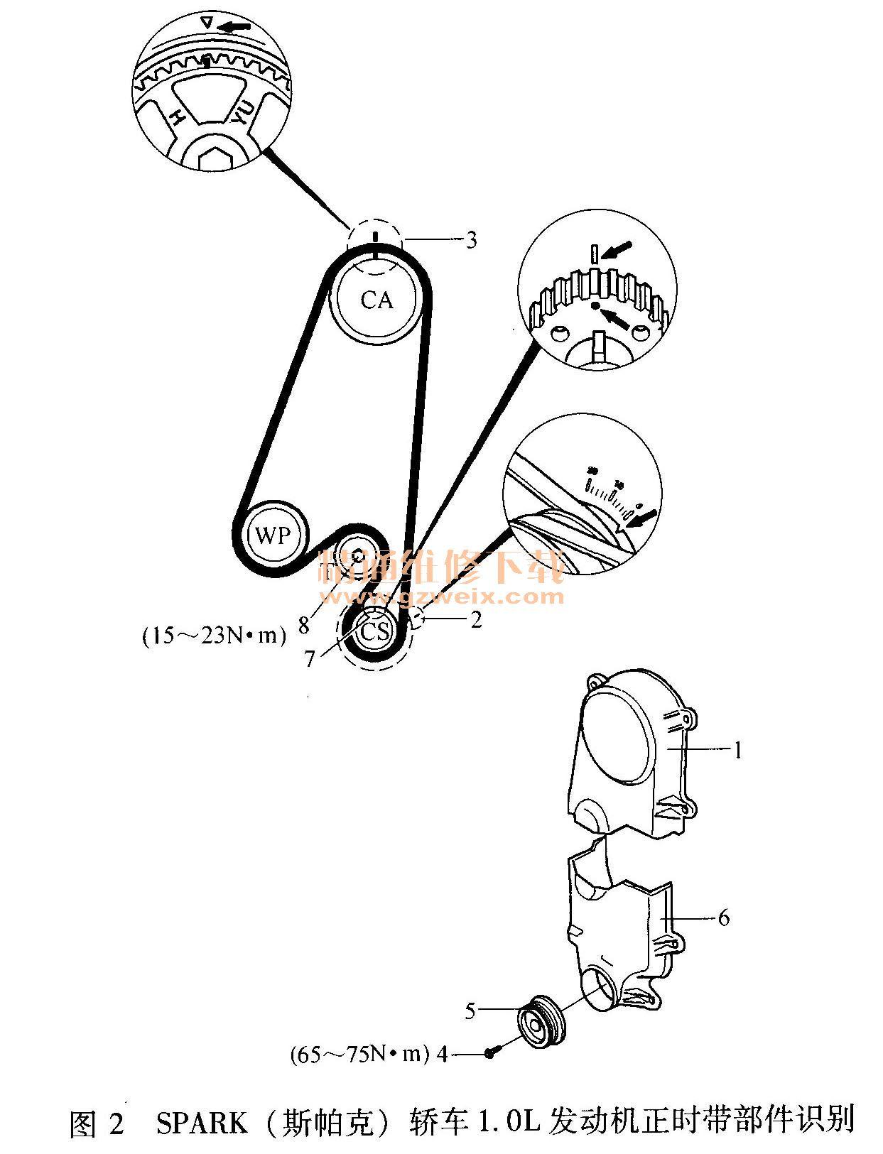 二,spark(斯帕克)轿车1. 0l发动机正时带拆卸步骤