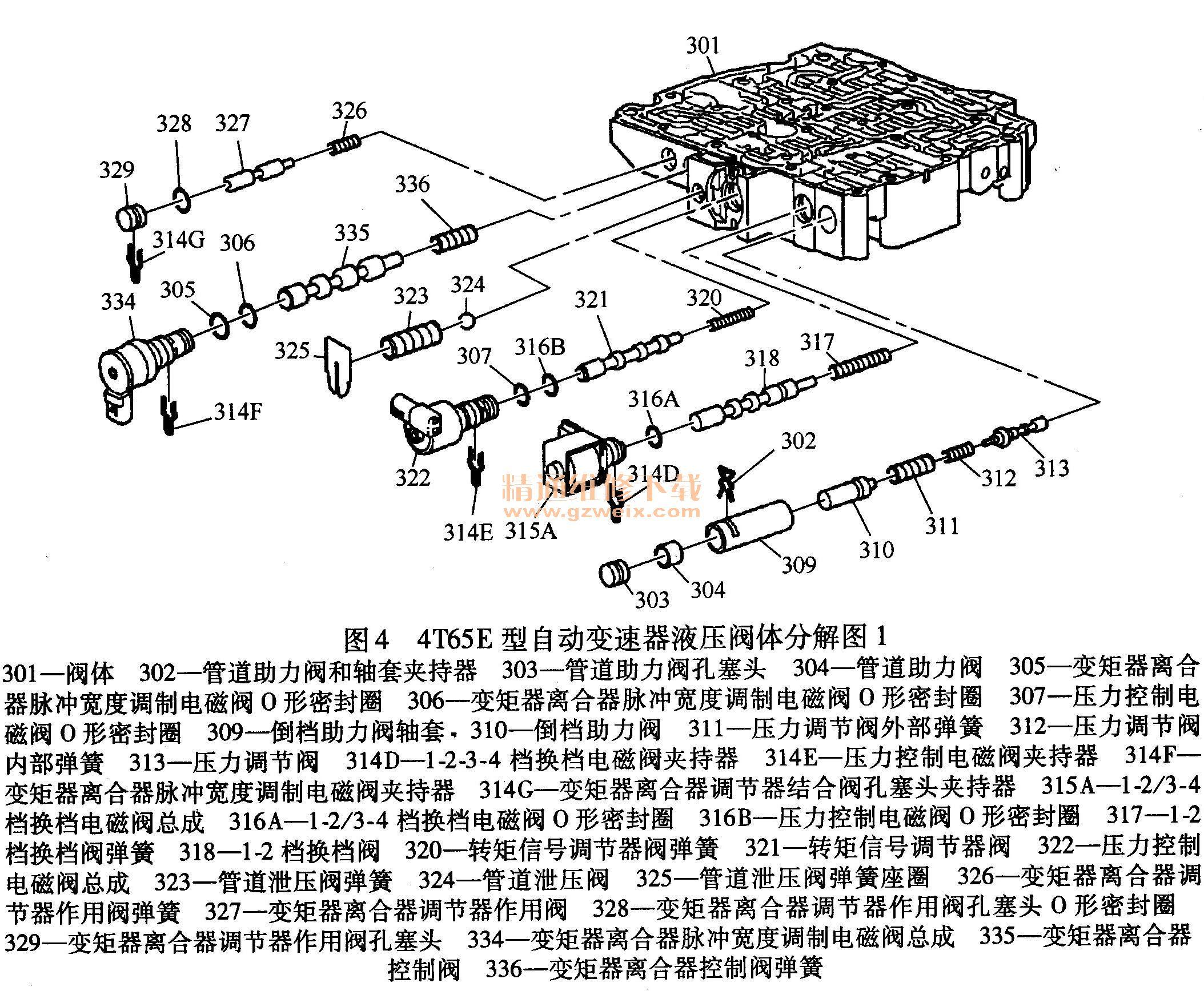 4t65e型自动变速器液压阀体分解图1