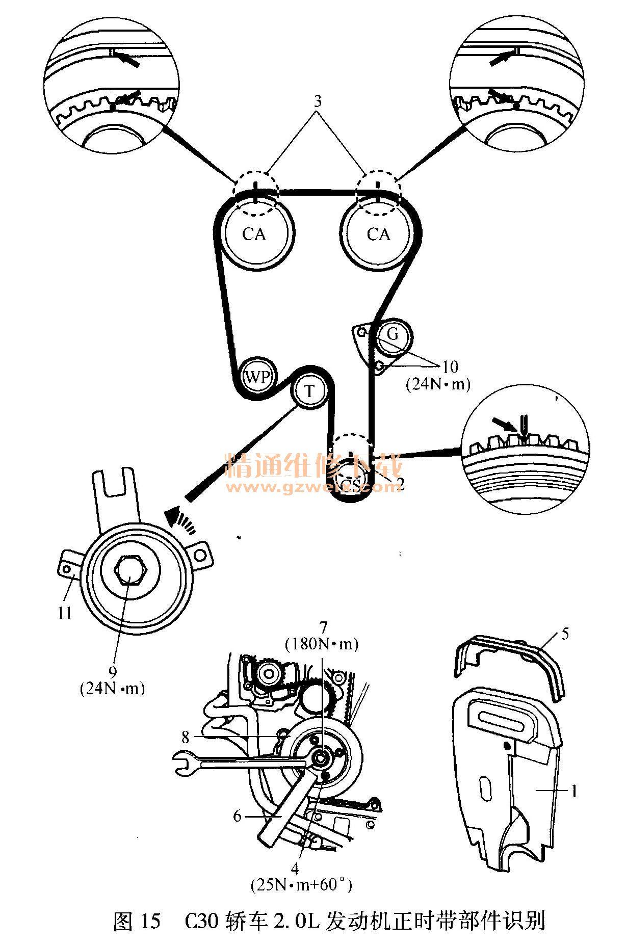 4l发动机正时带拆装步骤