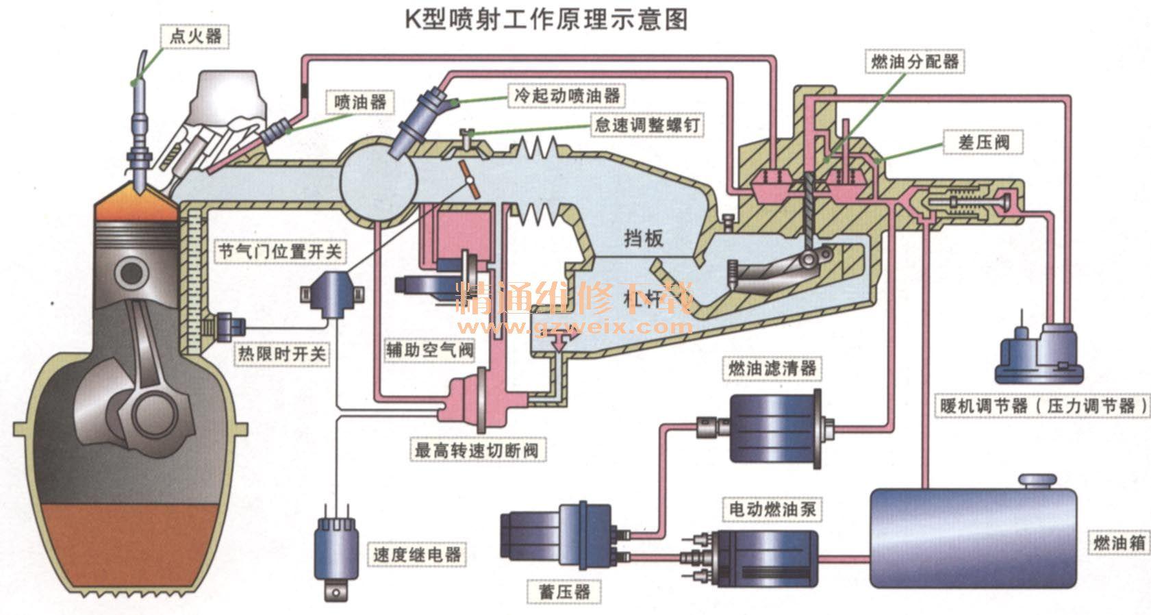三缸柱塞泵_新手篇—图文讲解发动机电控系统维修 - 精通维修下载