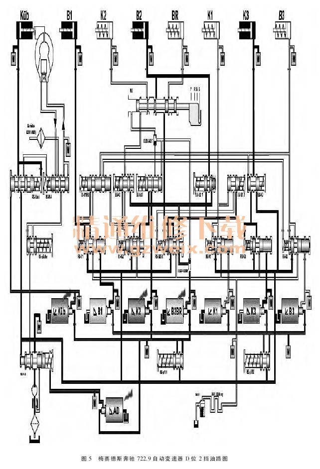 解析梅赛德斯-奔驰722.9自动变速器控制系统(一)图片
