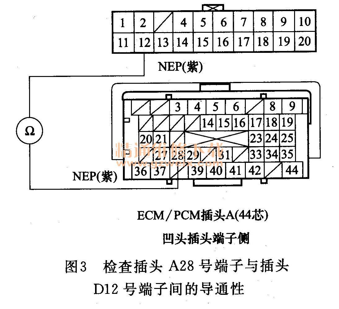 2007款东风本田CR-V 一、动力转向电控系统电路 动力转向电控系统电路如图1所示。   二、动力转向电控系统端子功能和检测数据 动力转向电控系统连接器如图2所示,其端子功能和检测数据如表1所示。   三、故障码检修 1. DTC 11-02:蓄电池电压(初始诊断/常规诊断) 打开点火开关至ON(II)。 使用HDS清除DTC。 关闭点火开关。 启动发动机。 等待至少30s。 使用HDS检查DTC。 是否显示DTC 11-02? 是----进行第步。 否----间歇性故障,此时系统正常。检查