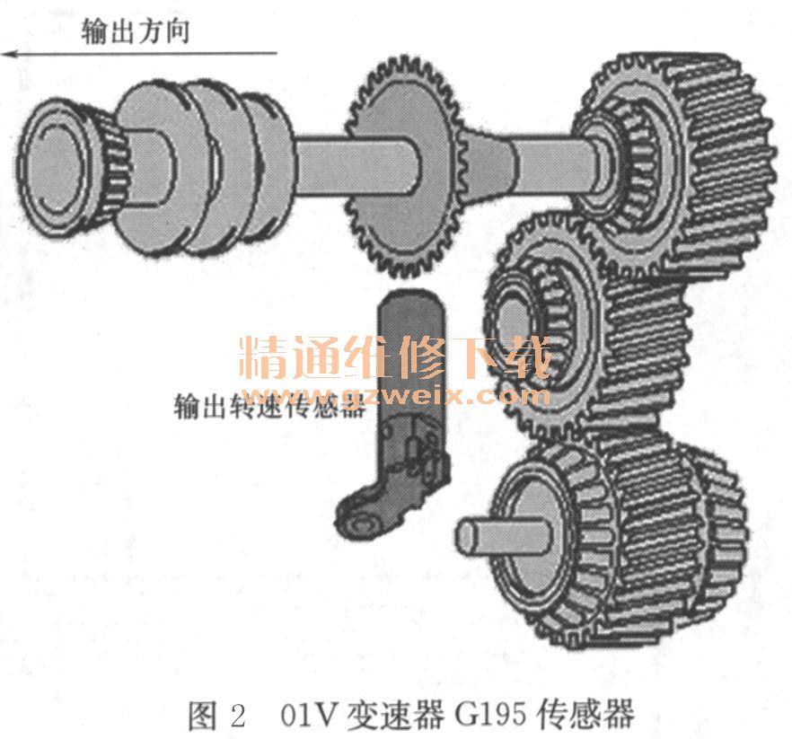 帕萨特b5 01v自动变速器锁档高清图片