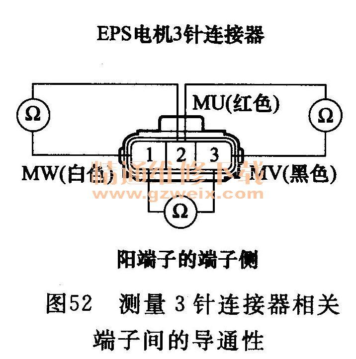 分析本田讴歌RL EPS(动力转向电控系统)故障诊断