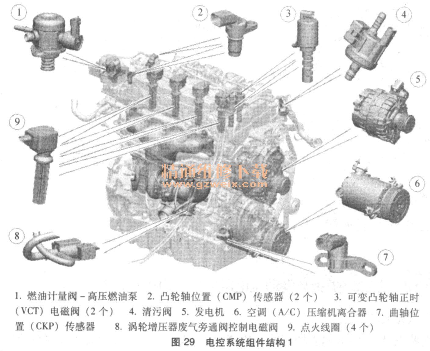 剖析新路虎极光发动机电器部件结构技术
