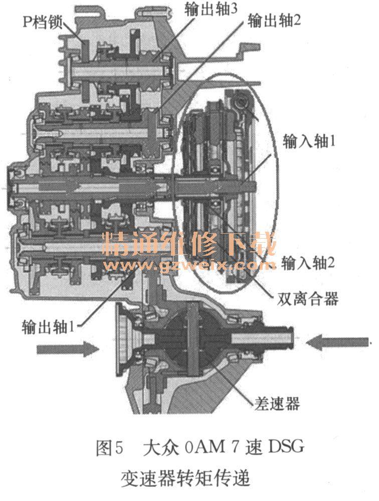 只要发动机点火开关打开,变速器液压系统便建立了基本工作油压,这样在图片