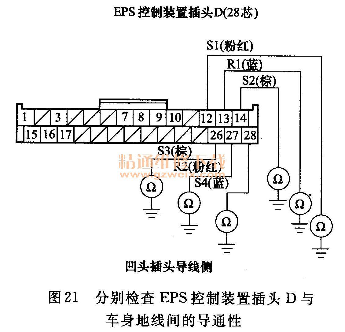 本田思域混合动力车eps(动力转向电控系统)故障诊断