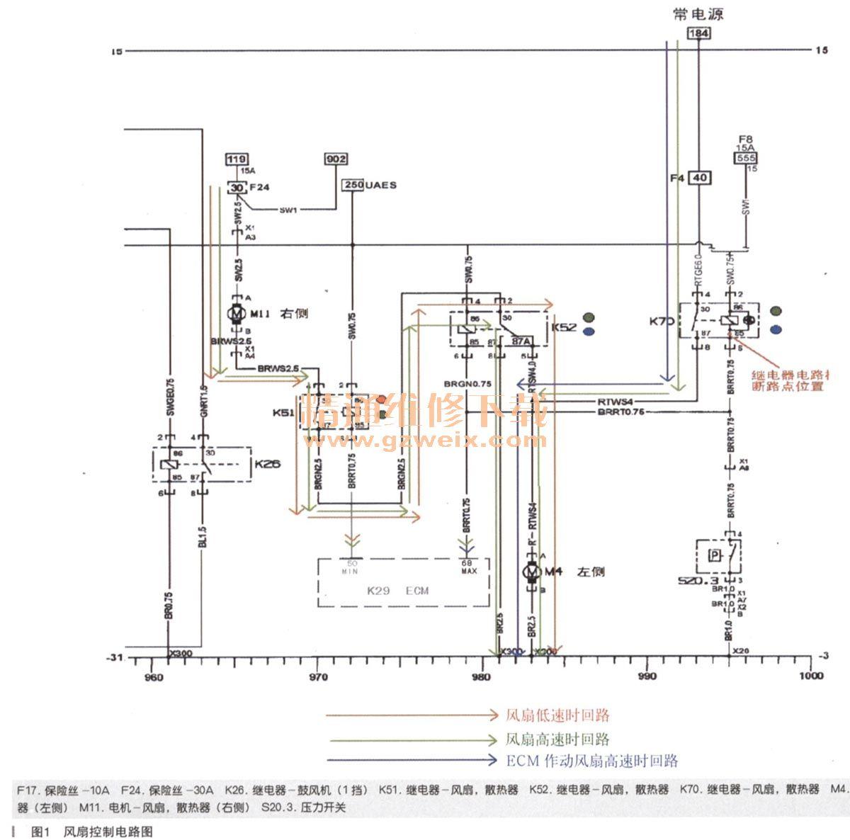 查看冷却风扇的电路图(如图1所示)可知