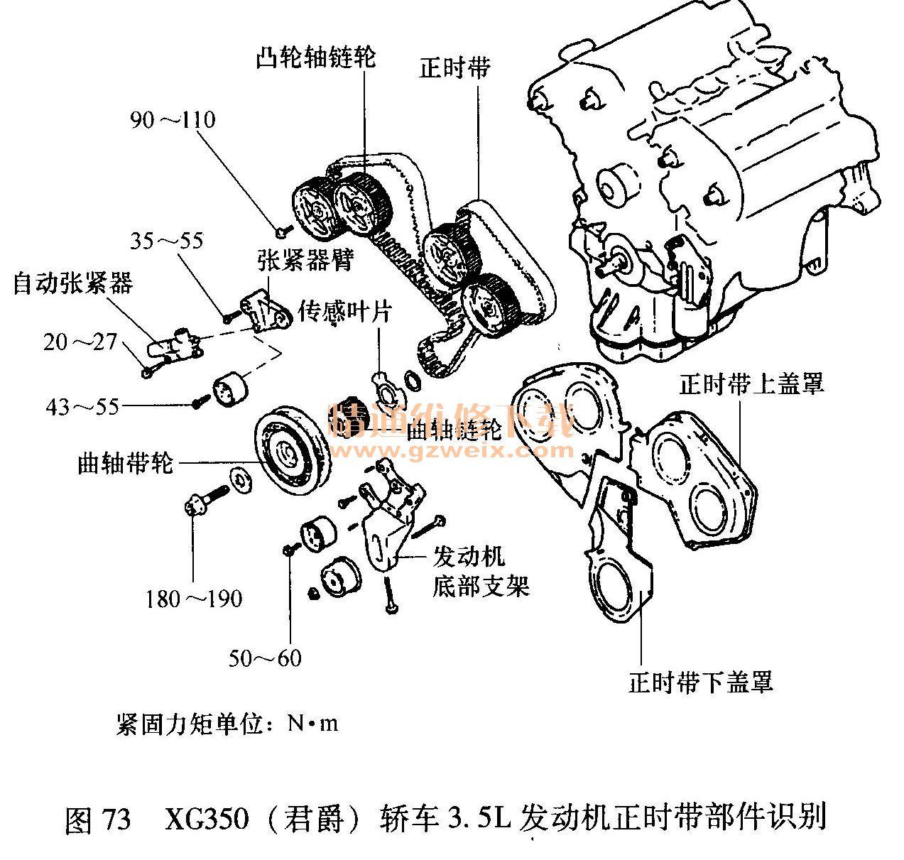 二,xg350(君爵)轿车3. 5l发动机正时带拆卸步骤