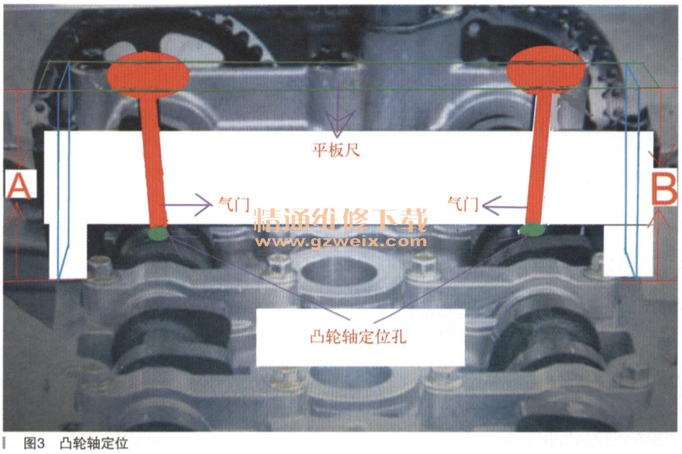 荣威 350非专用工具 对正时 方法 精通维修下载 高清图片