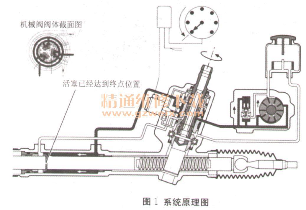 6更换转向机及助力泵和管路后转向无助力高清图片