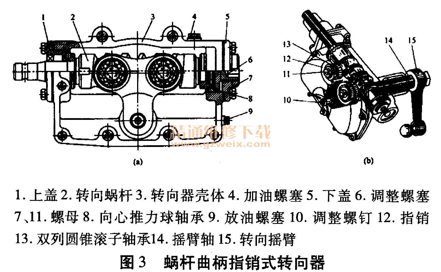 轮式拖拉机转向器结构特点及主要零件的检修
