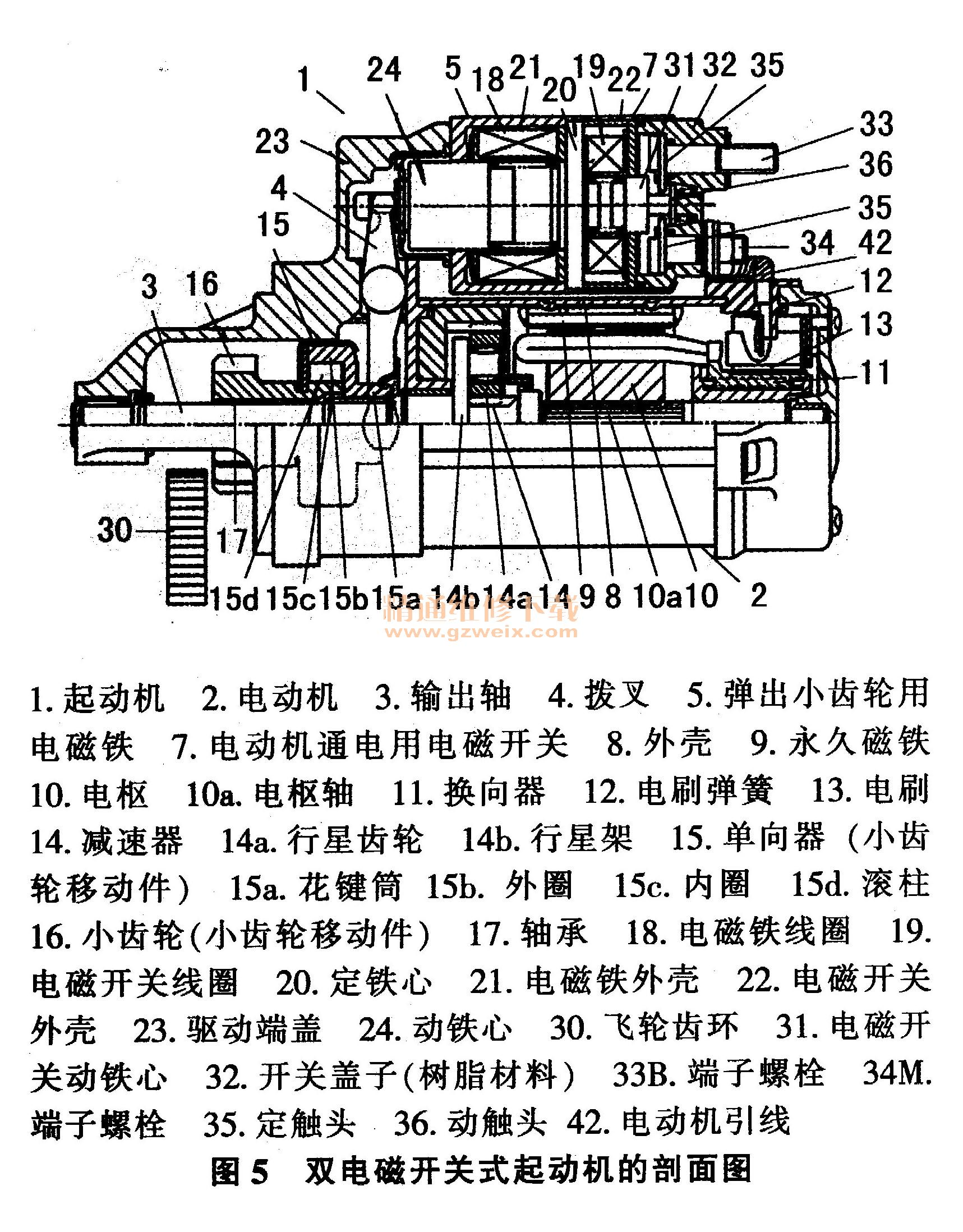 双电磁开关式起动机结构分析