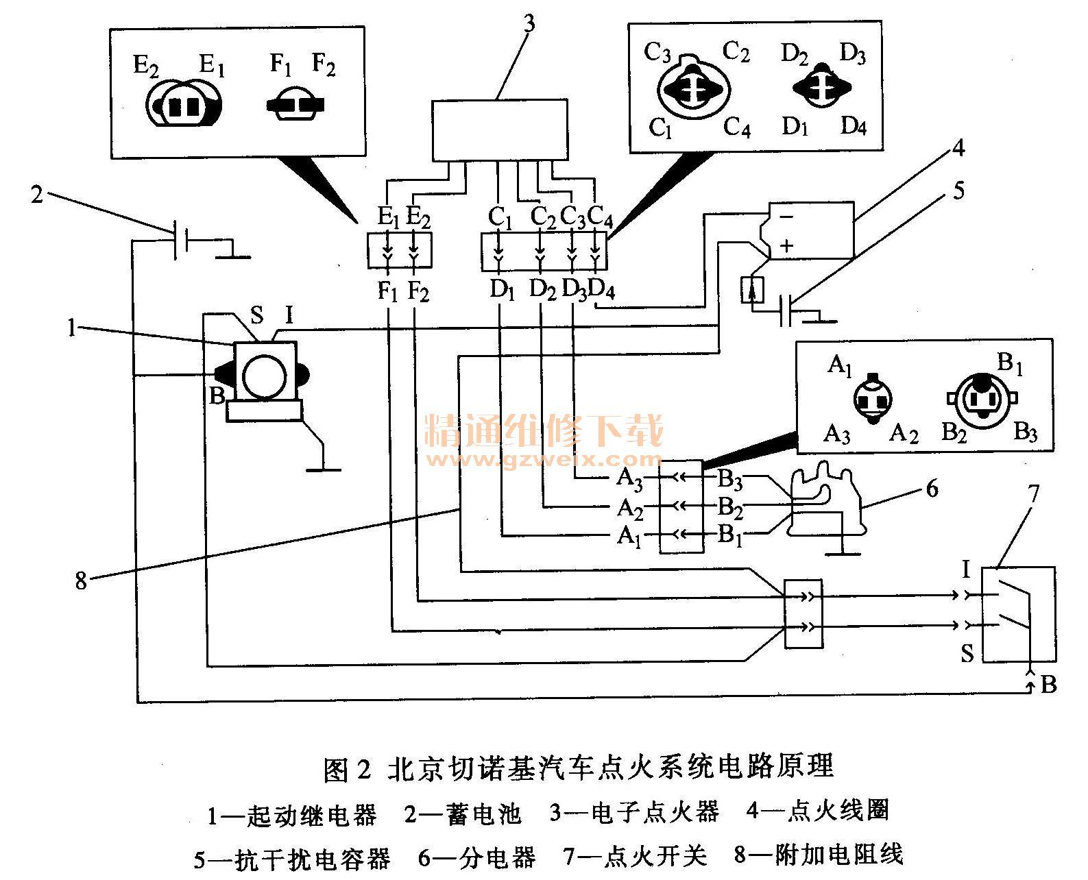 北京切诺基电子点火系统电路故障检修图片