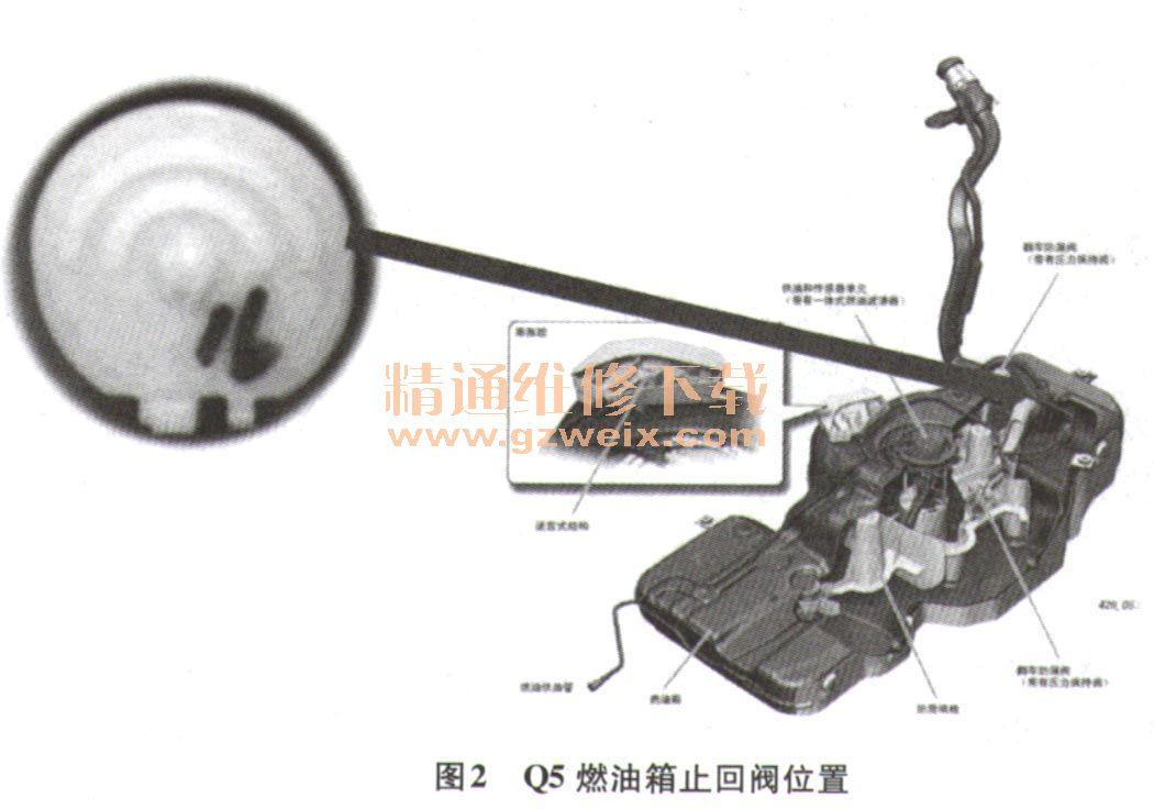 跳枪的原理_油枪反复跳枪是加油员在偷油