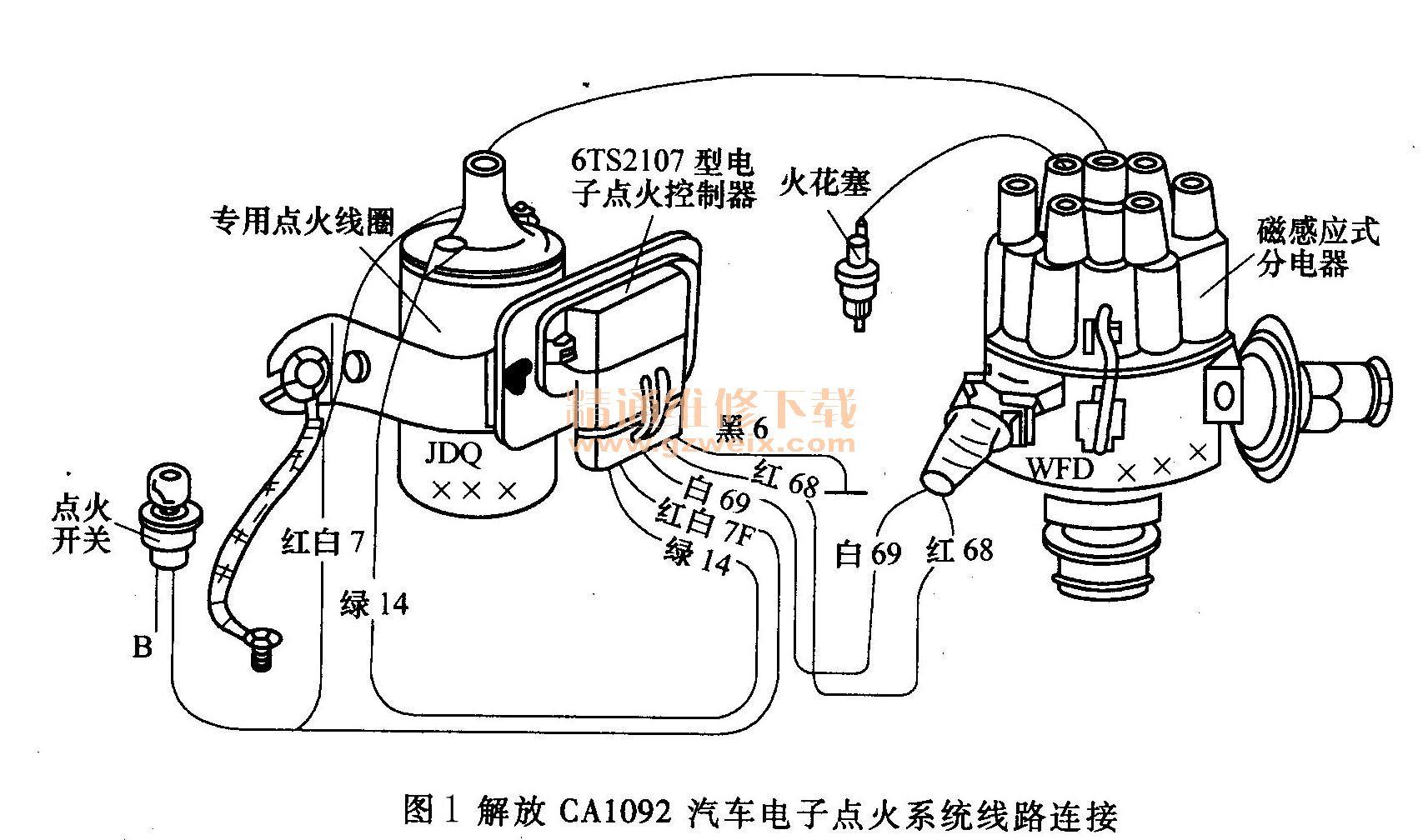 解放CA1092型货车电子点火系统电路故障检修高清图片