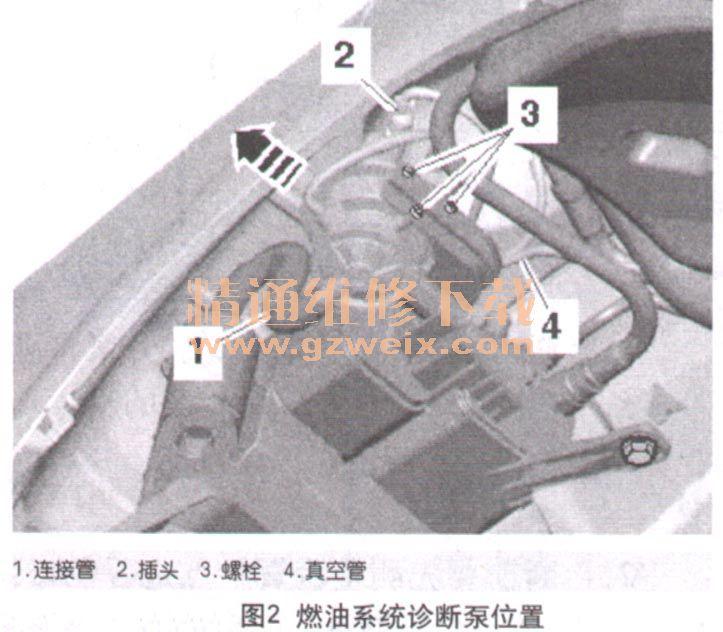 奥迪Q7发动机故障灯点亮高清图片