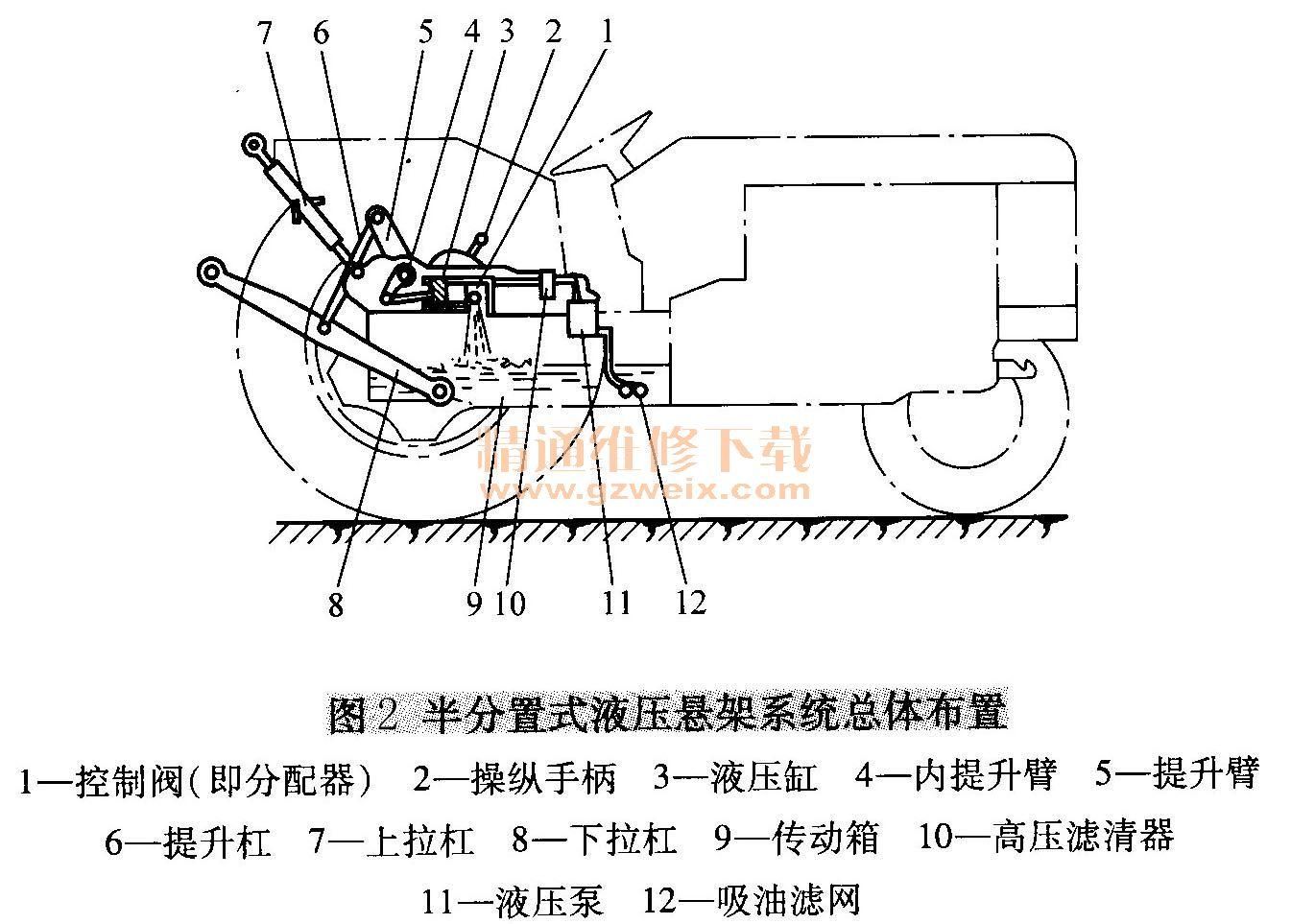 而与液压泵分别安装在拖拉机