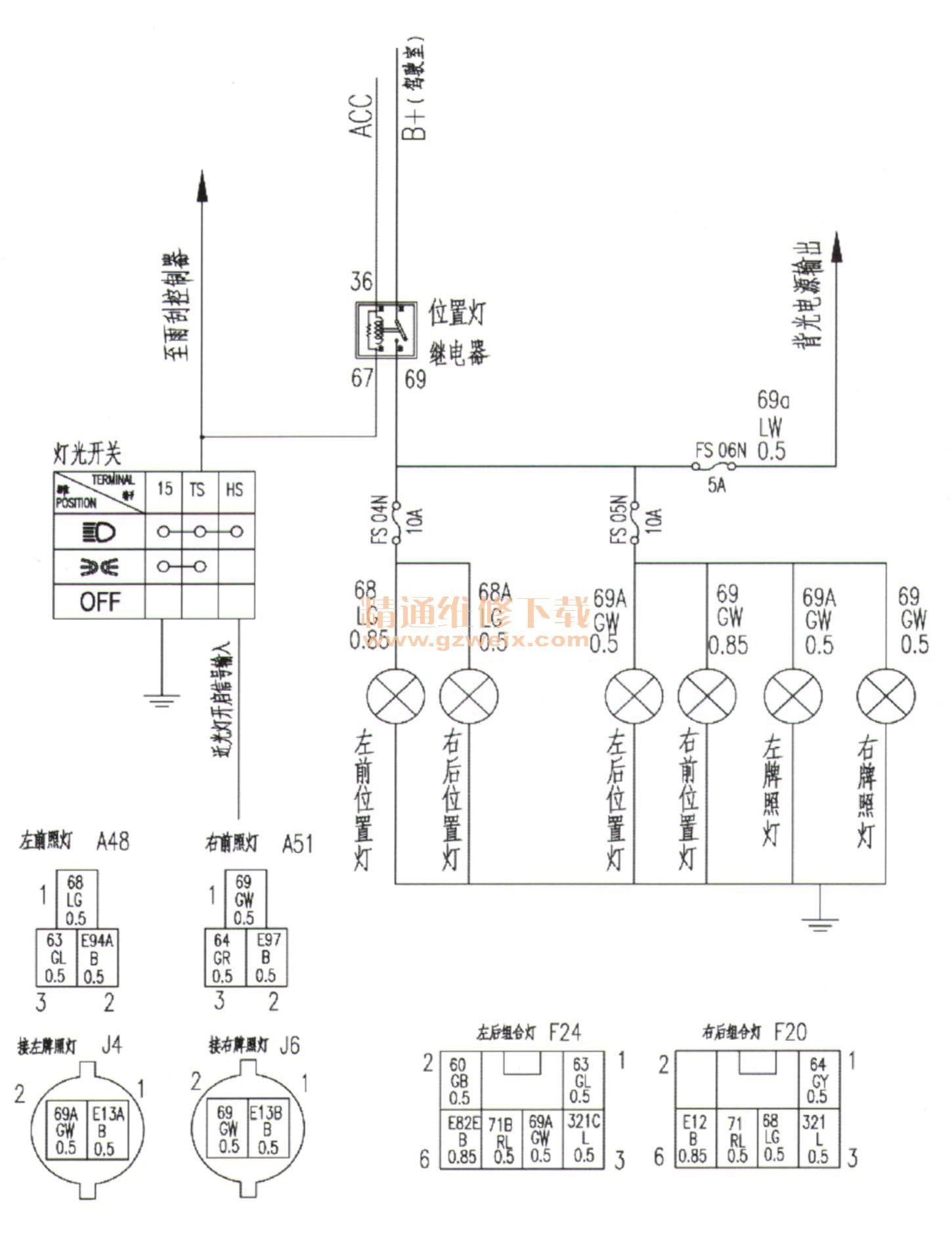 东风风行景逸3灯光控制系统电路图