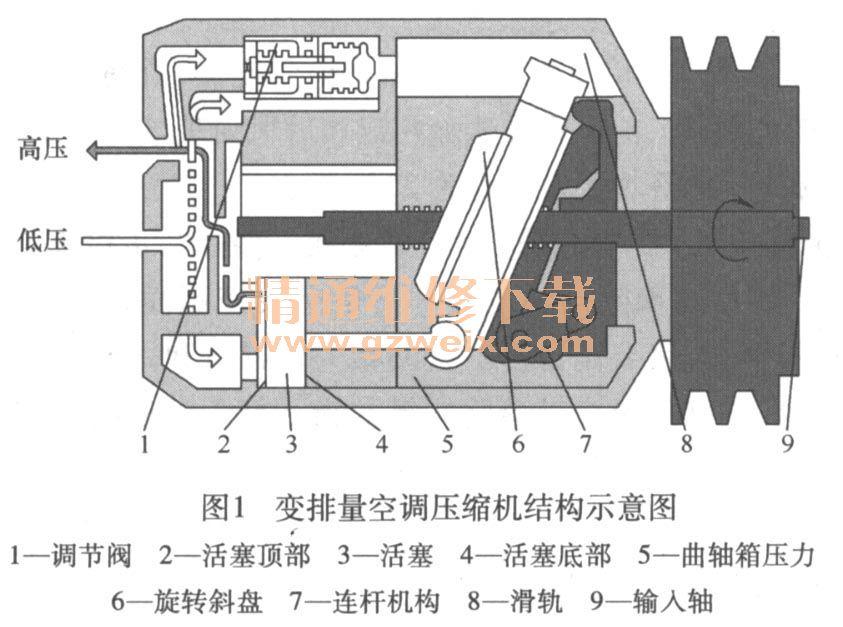 别克GS区域空调制冷功间歇打印轿车图纸自中断-可定义尺寸图片
