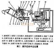拖拉机液压悬挂系统图片