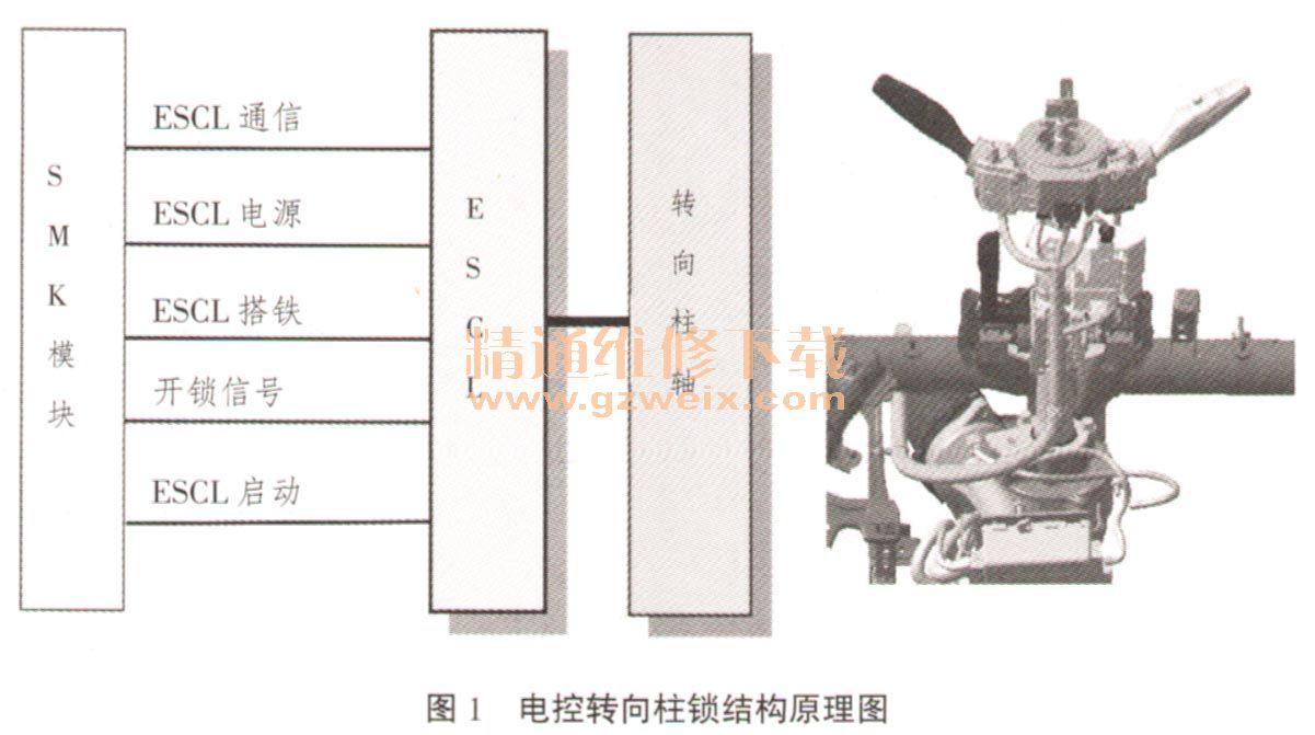 北京现代名图汽车无钥匙控制系统详解高清图片