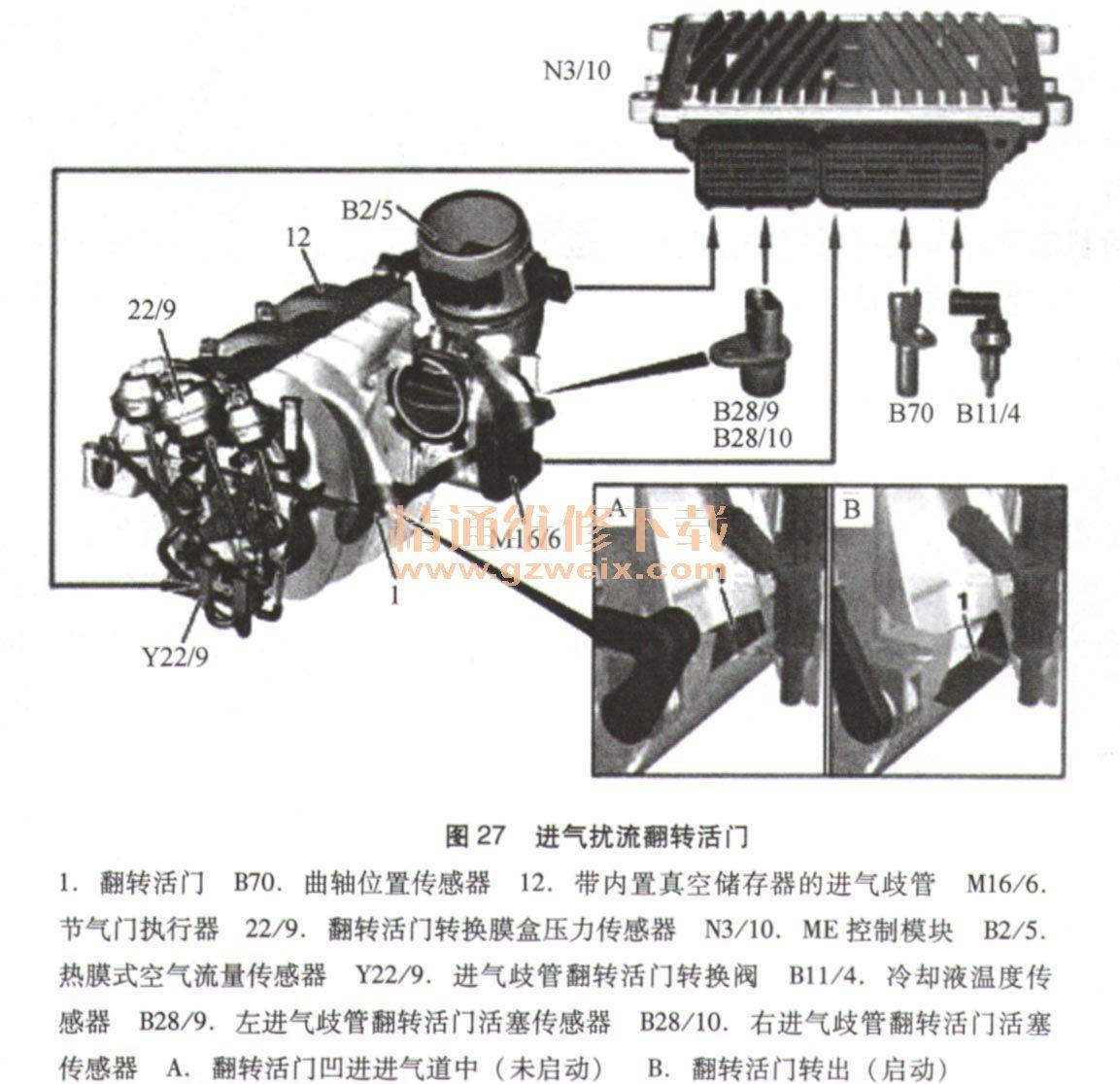 迈腾进气歧管阀位置传感器图分享展示