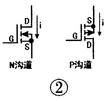 孔蚀的原理_口径蚀原理图
