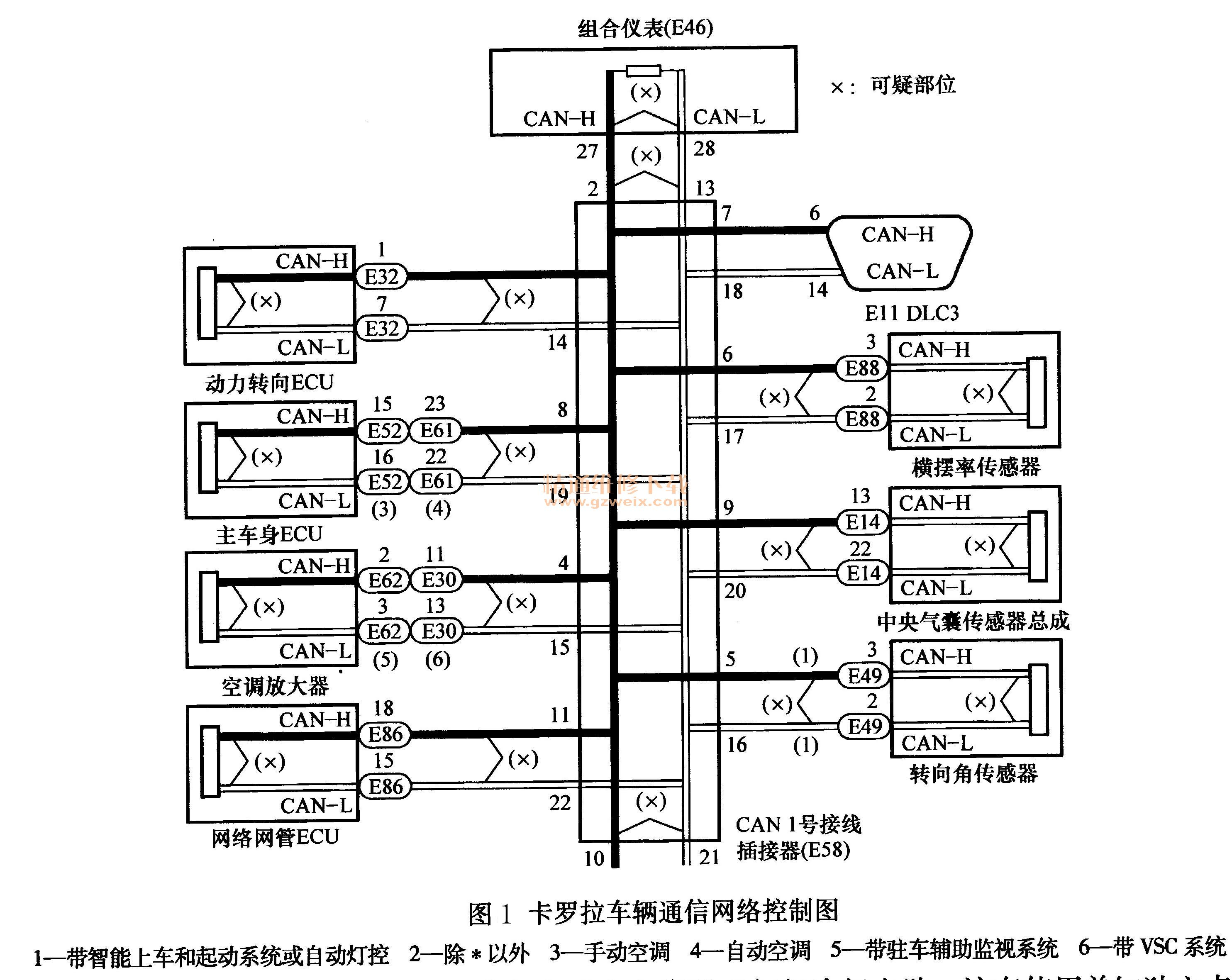 丰田卡罗拉CAN总线故障高清图片