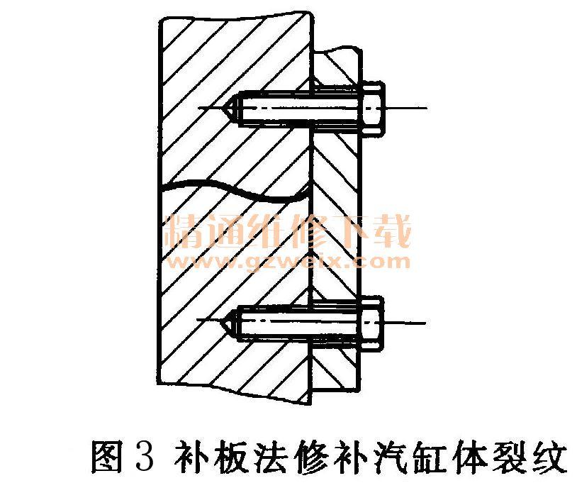 汽车发动机曲柄连杆机构常见故障维修