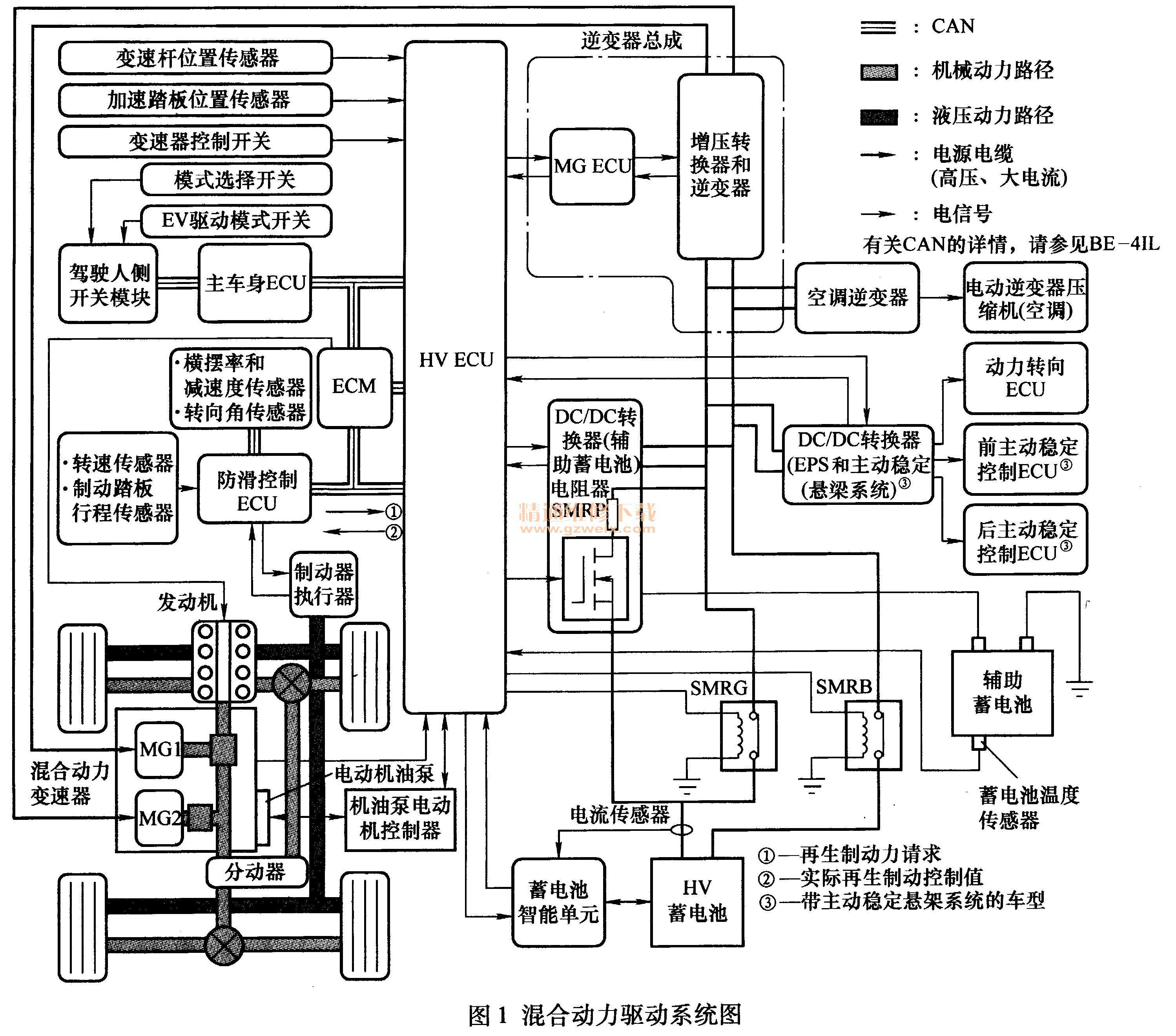 剖析雷克萨斯ls600混合动力技术高清图片