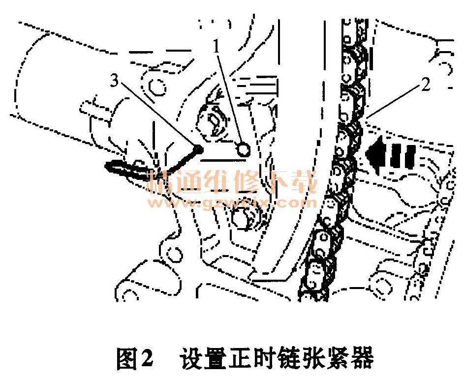 正时链条张力器.   27)拆下凸轮轴链轮和正时链条,如图3所示高清图片