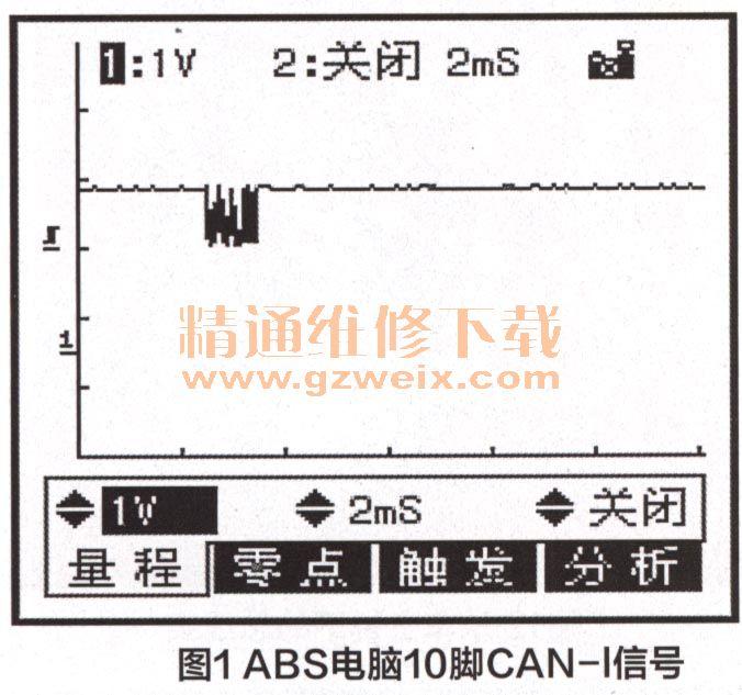 拆下发动机舱盖下方的流水板,用示波器测量发动机电脑T121/20和T高清图片