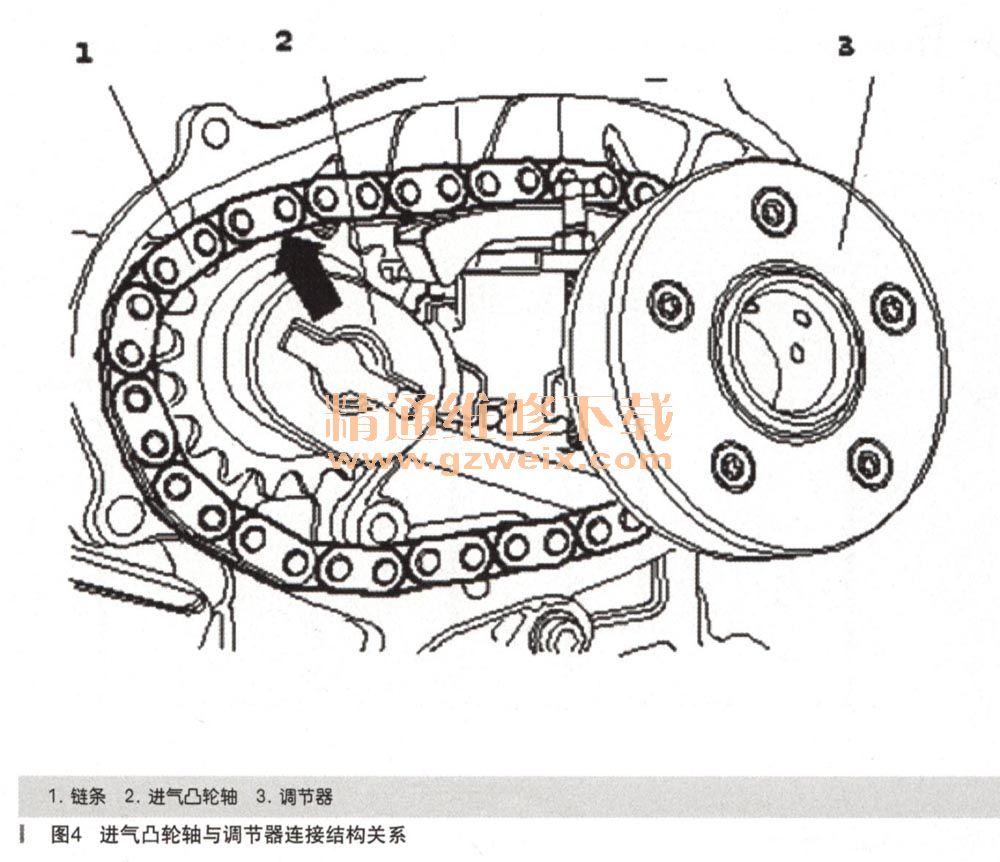 维修电灯简笔画-故障总结:一起由于装配时不细心导致的故障现象,这种多部件操控的
