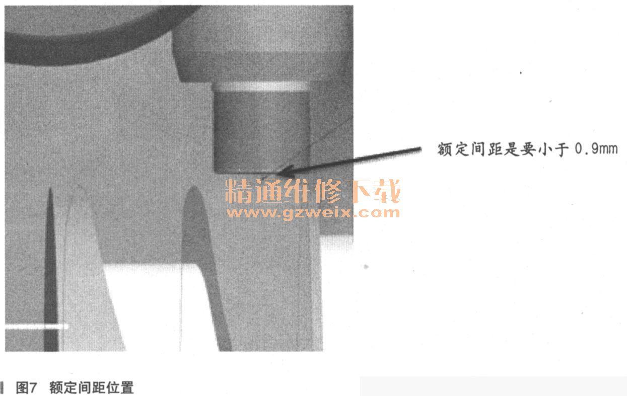 奥迪A6L 2.8轿车仪表EPC警告灯点亮高清图片