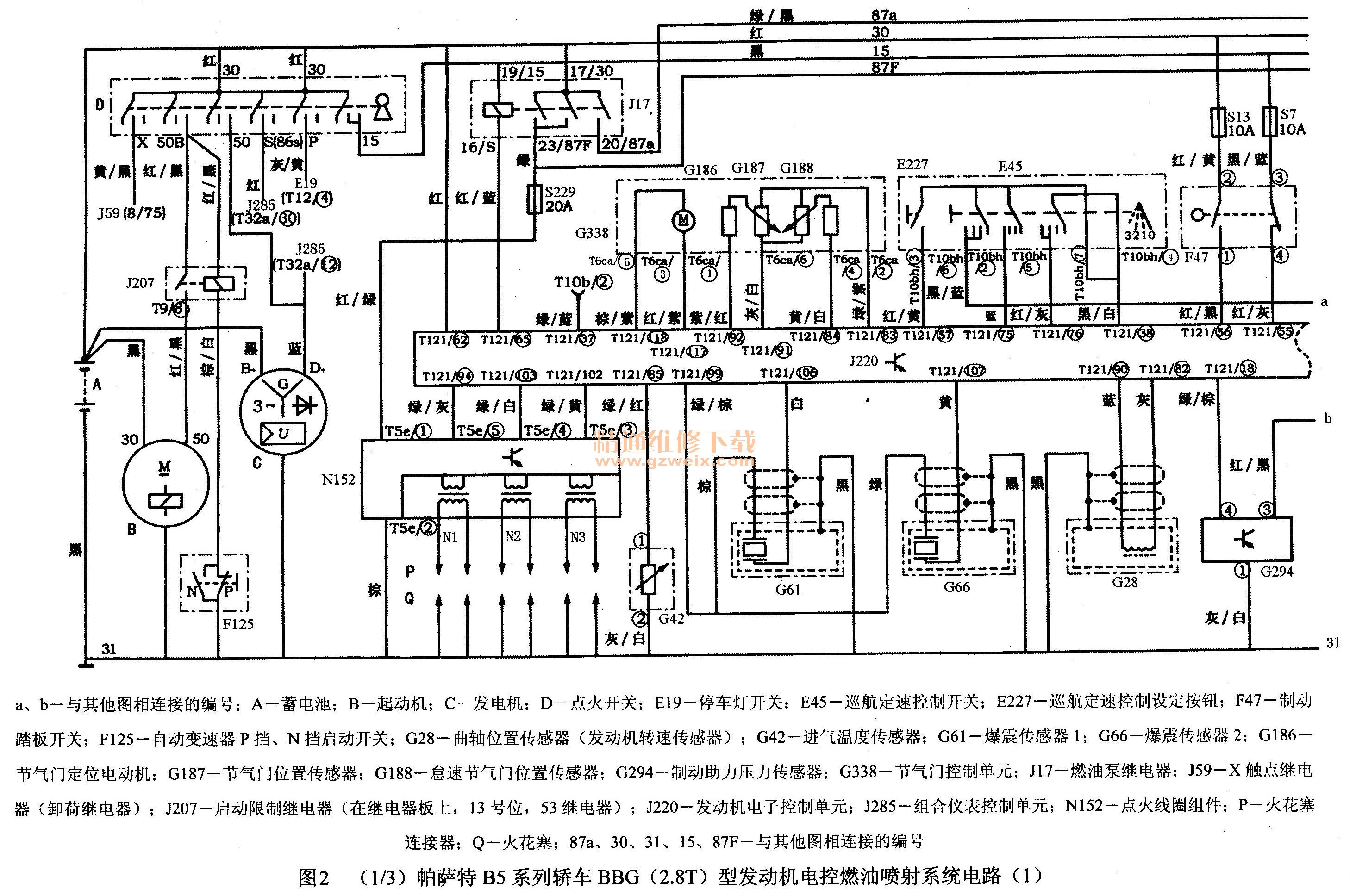 帕萨特发动机电控燃油喷射系统原理及故障维修高清图片